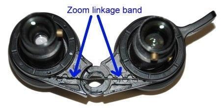 how do zoom binoculars work